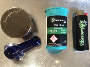 how to smoke marijuana, how to pack a bowl, the greenery, durango, durango co, dispensary, dispensary durango, dispensary durango co, dispensaries durango, dispensaries durango co, dispensaries, dispensary near me, CBD, CBD oil, the greenery durango, marijuana dispensary, marijuana